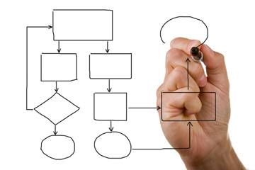 Structuring your startup