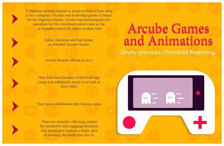 Arcube Games and Animations: Empty promises, Cherished Beginning